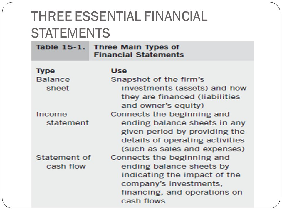 Financial Reports  Ppt Download