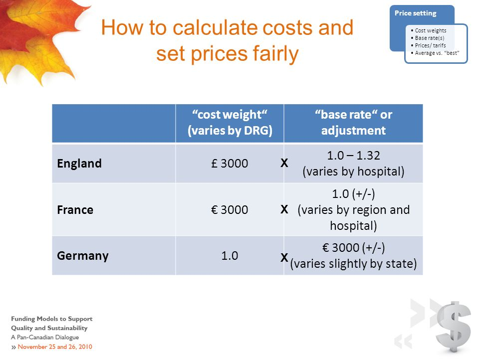 how to calculate base rate pay