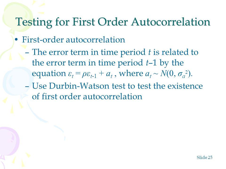 durbin-watson test in r pdf
