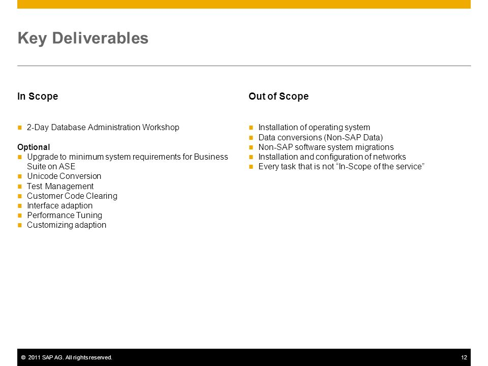 Key Deliverables In Scope Out of Scope