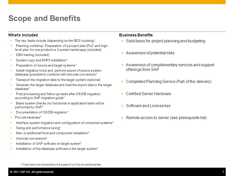 Scope and Benefits What's Included Business Benefits