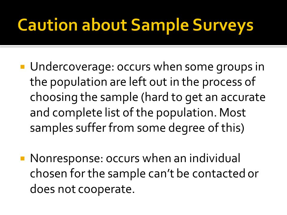 Caution about Sample Surveys