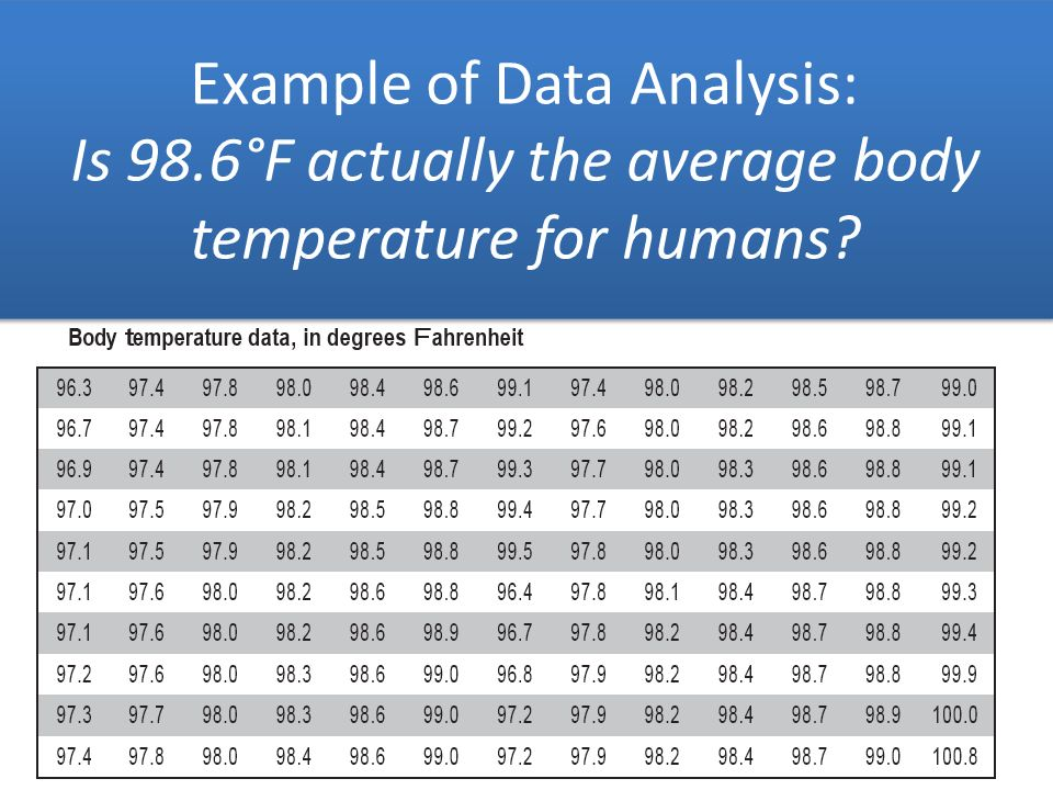 Quantitative Skills: Data Analysis And Graphing. - Ppt Video
