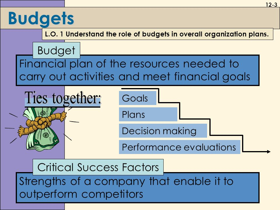 "budgeting and performance evaluation I budget and budgetary control as a tool for the evaluation of management performance"" ii abstract the budget is a document designed to estimate income and expenditure."