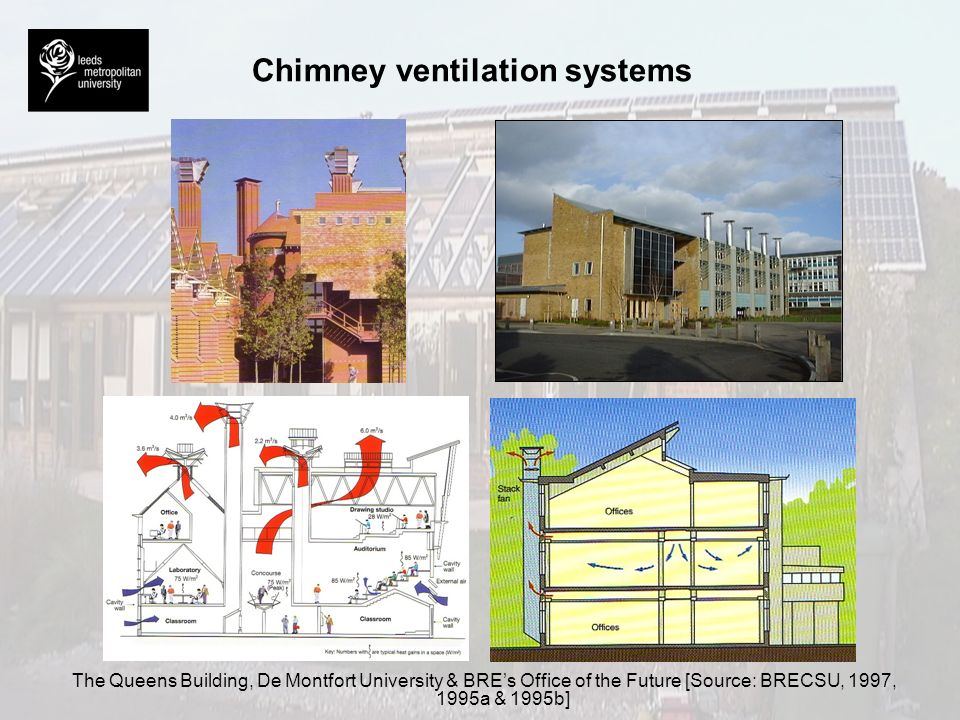 Building services by dr david johnston licensed under for Office ventilation design
