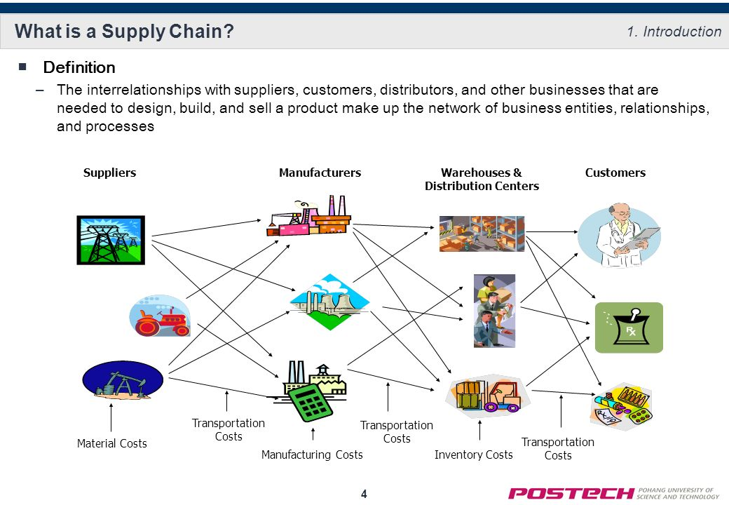 supply chain management Efficiency is critical to the success of any organization learn more about strategic supply chain management, new applications, effective information management and tracking through coursework offered in this certificate program.