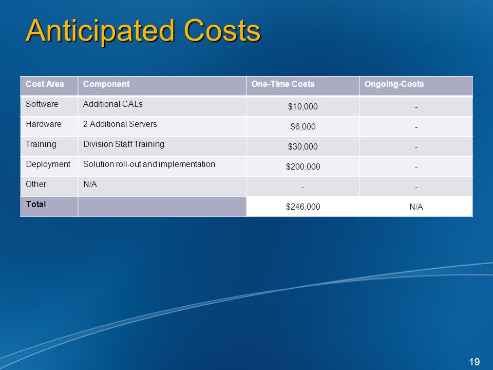 Anticipated Costs 19 Cost Area Component One-Time Costs Ongoing-Costs
