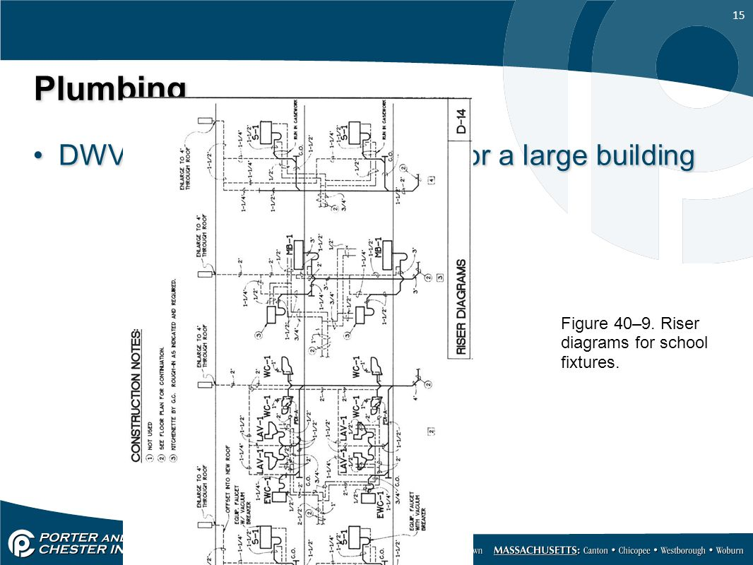 HVACR116 – Trade Skills Mechanical Drawings. - ppt download