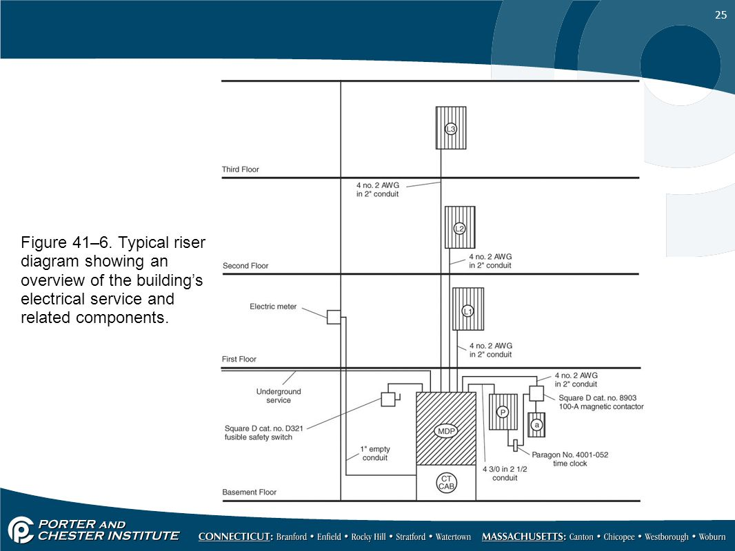 Air  pressor Piping Diagram Schematic further Vesda Fm200 System in addition Product 11f5 5271th together with Products as well FIRE ALARM SYSTEM. on type a fire alarm wiring