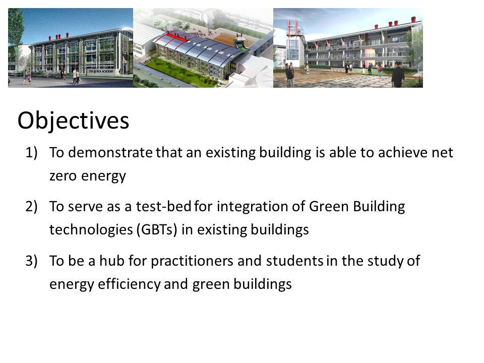 Alice goh building construction authority ppt video online 2 objectives altavistaventures Gallery