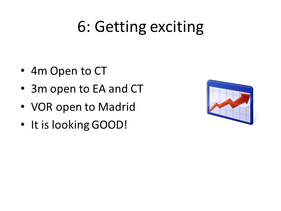 6: Getting exciting 4m Open to CT 3m open to EA and CT