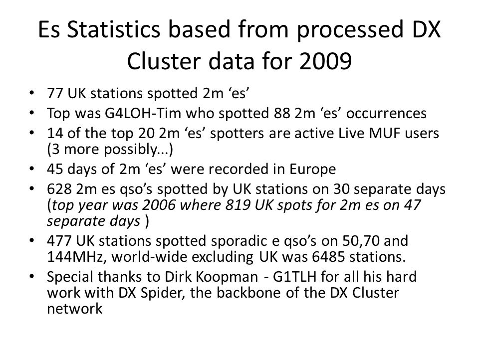 Es Statistics based from processed DX Cluster data for 2009
