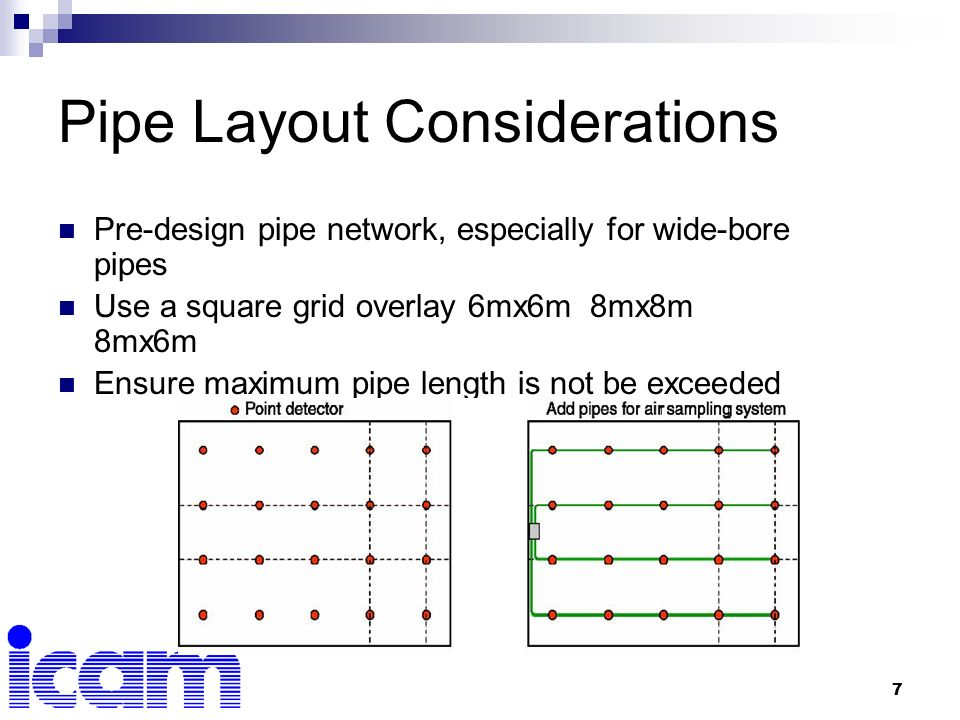 aspirating systems training - ppt video online download piping layout and design pictures