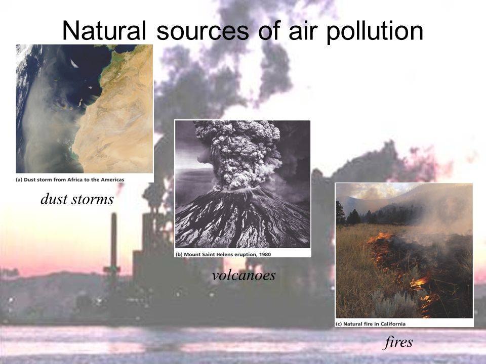 Causes and Sources of Air Pollution