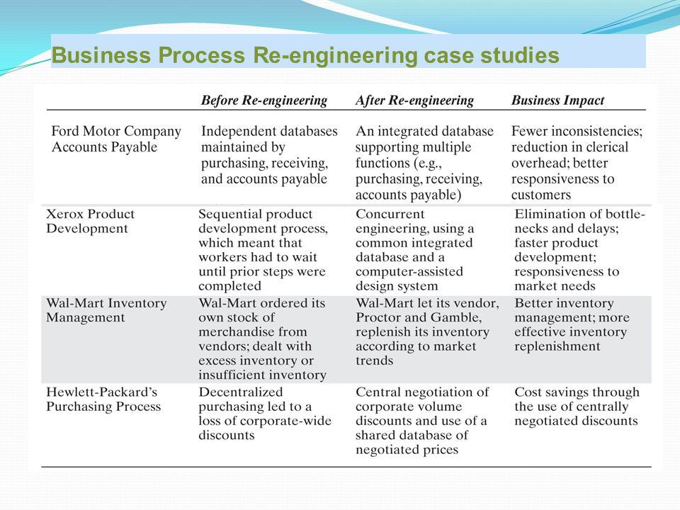 inventory management case study hewlett packard