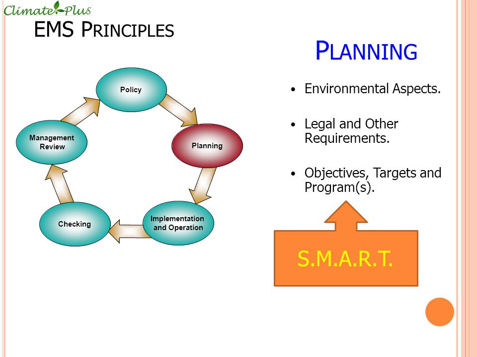 Planning EMS Principles S.M.A.R.T. Environmental Aspects.