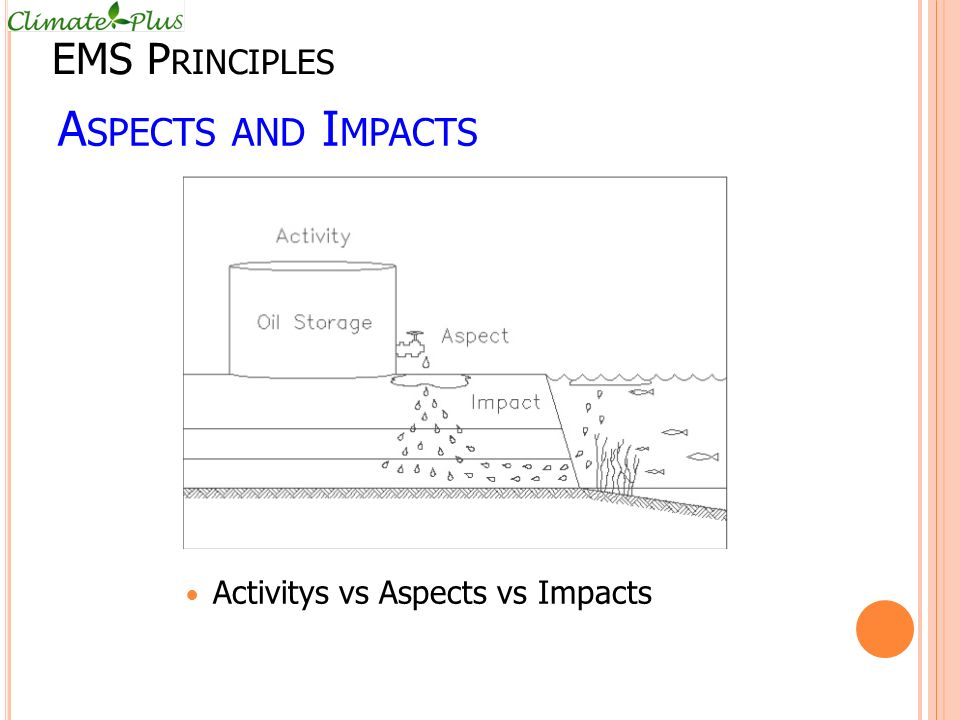 EMS Principles Aspects and Impacts Activitys vs Aspects vs Impacts