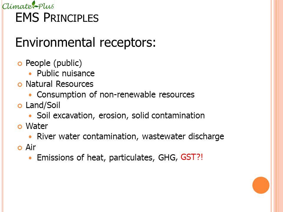 Environmental receptors: