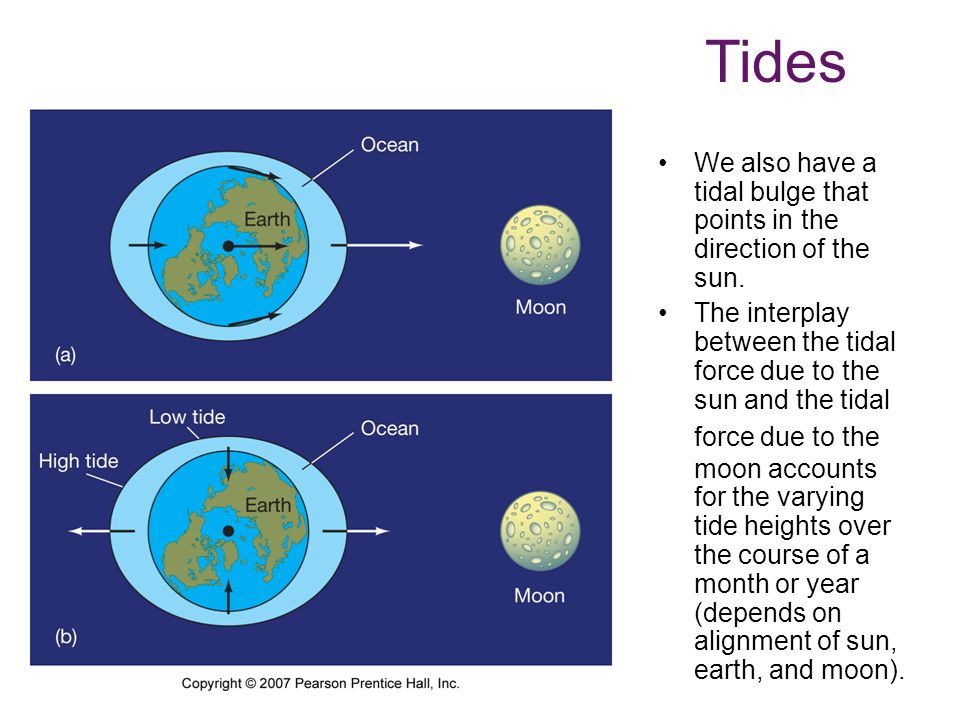 Tides We also have a tidal bulge that points in the direction of the sun.