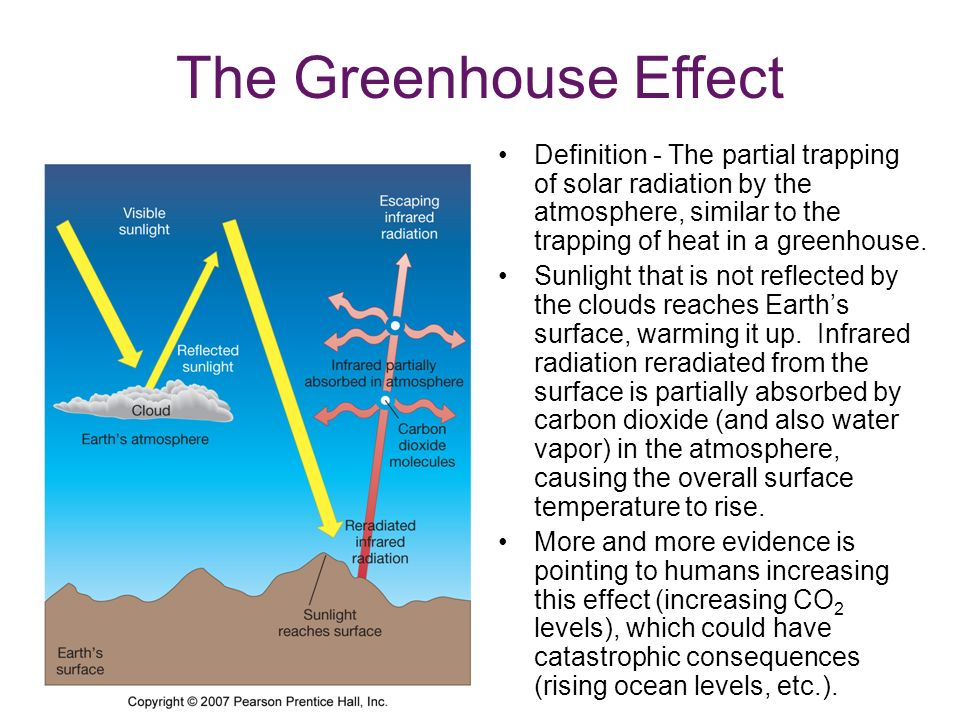 The Greenhouse Effect Definition - The partial trapping of solar radiation by the atmosphere, similar to the trapping of heat in a greenhouse.