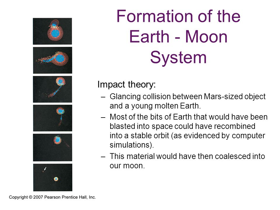 Formation of the Earth - Moon System