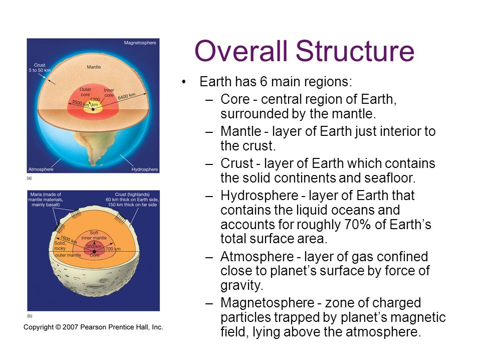 Overall Structure Earth has 6 main regions: