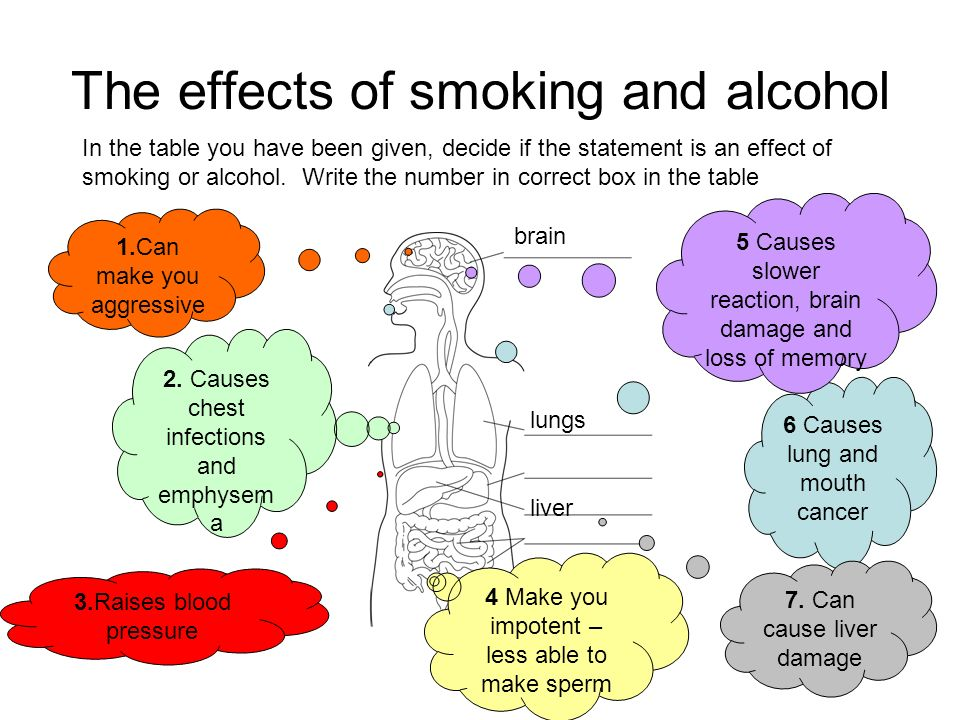 the effects of the use of alcohol and drugs Experimentation with alcohol and drugs during adolescence using alcohol and tobacco at a young age has negative health effects and alcohol use can start.