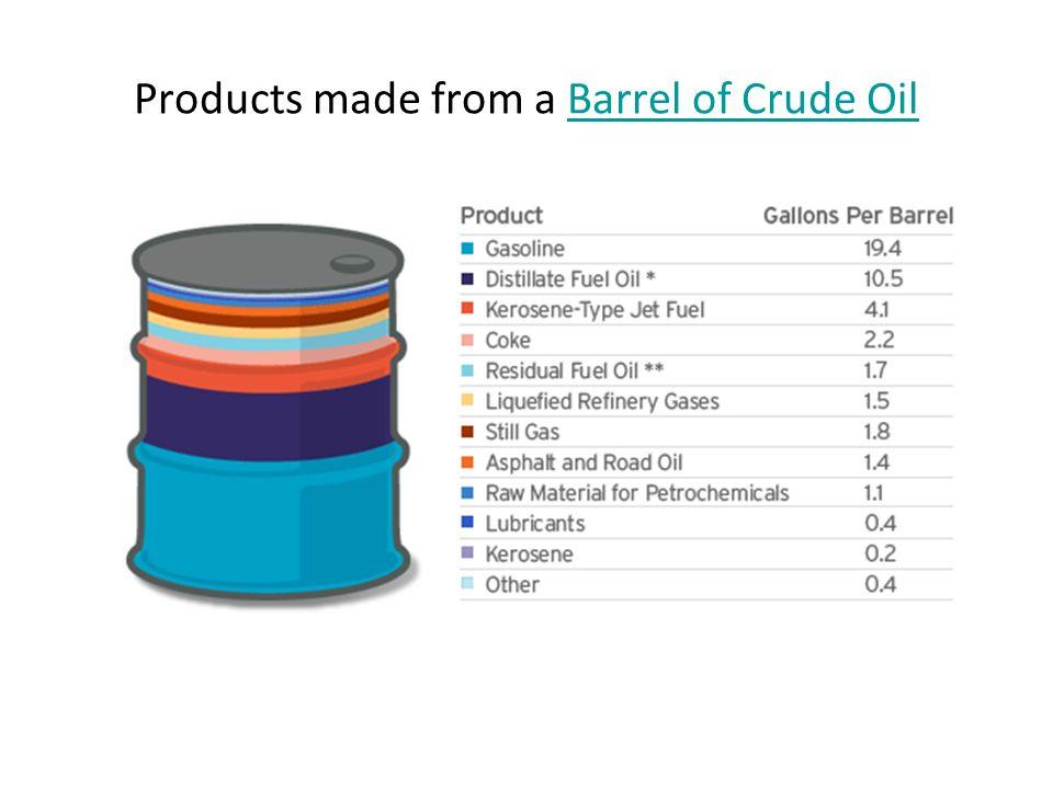 Crude Oil: Crude Oil Made Of