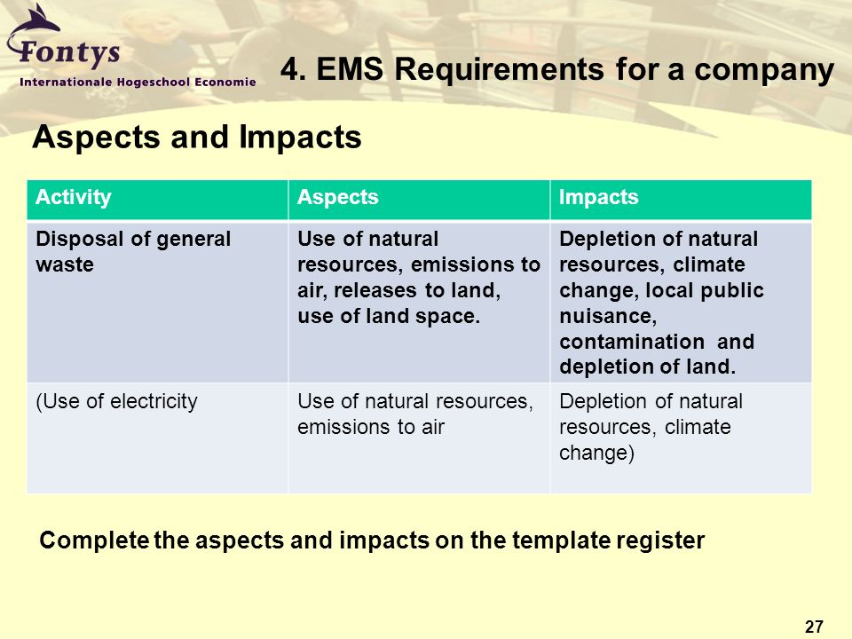 Corporate environmental management systems ems ppt for Environmental aspects register template