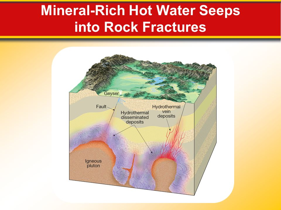 Mineral-Rich Hot Water Seeps into Rock Fractures