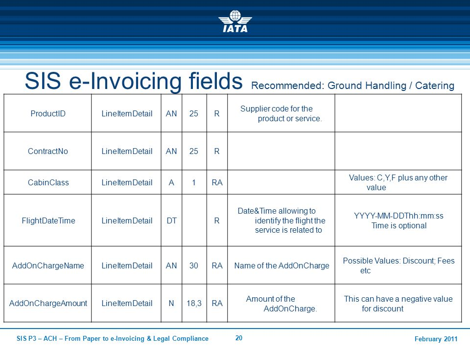 Ground Handling Charges : From paper to e invoicing and legal compliance ppt video