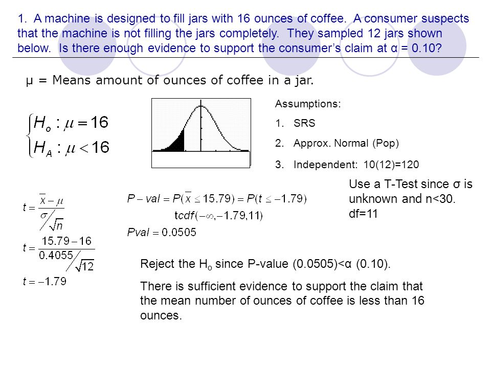 Worksheet for Hypothesis Tests for Means ppt download – Hypothesis Testing Worksheet