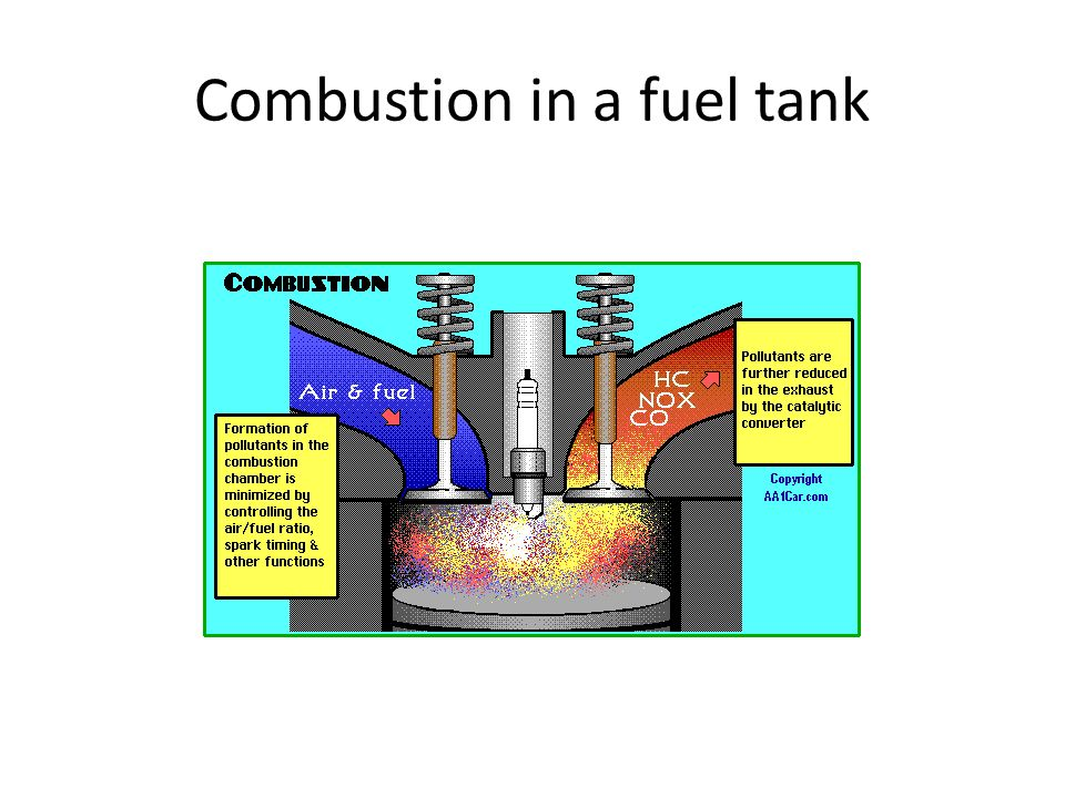 Combustion in a fuel tank