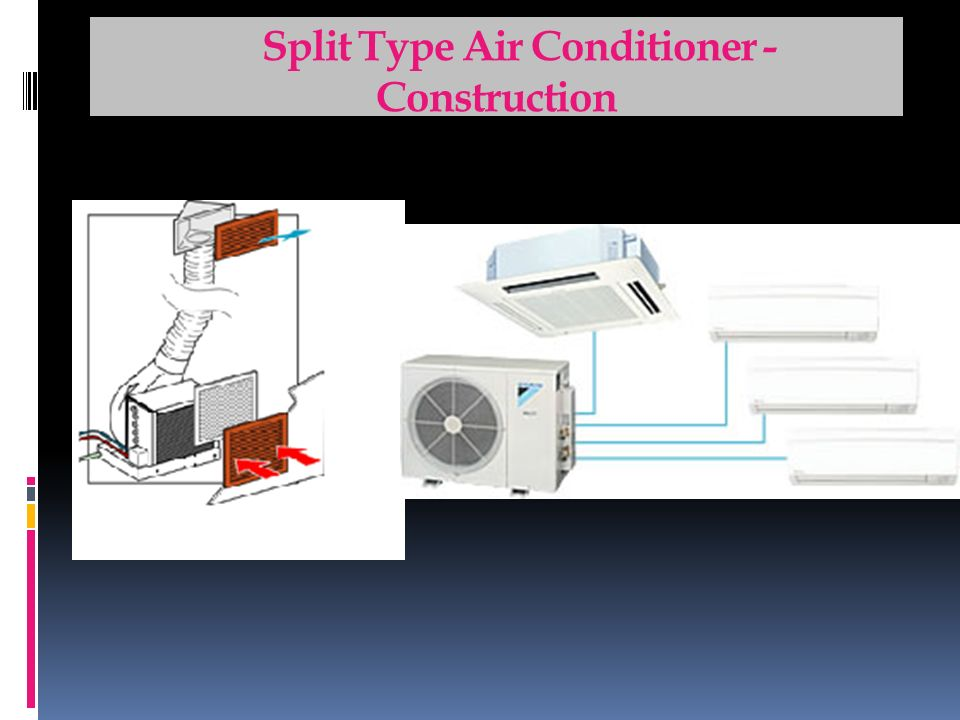 Construction Air Conditioner : Unit v refrigeration and air conditioning ppt video