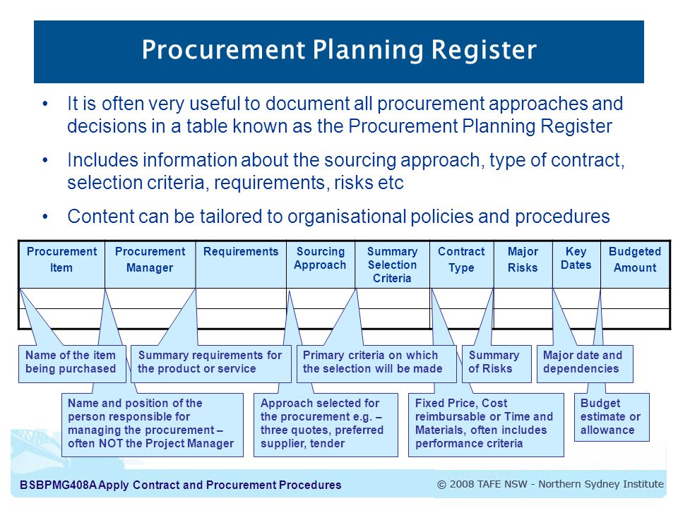 Procurement Planning Register