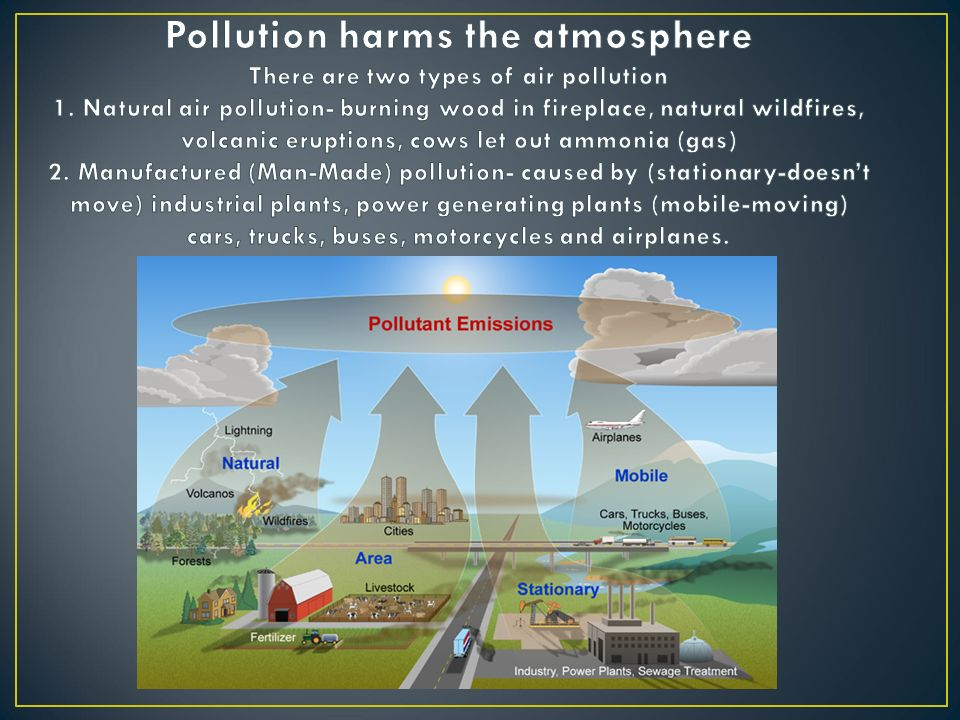 atmospheric pollution 1 Introduction to atmospheric chemistry, by daniel j jacob, princeton university press, 1999  12 ozone air pollution 232 121 air pollution.