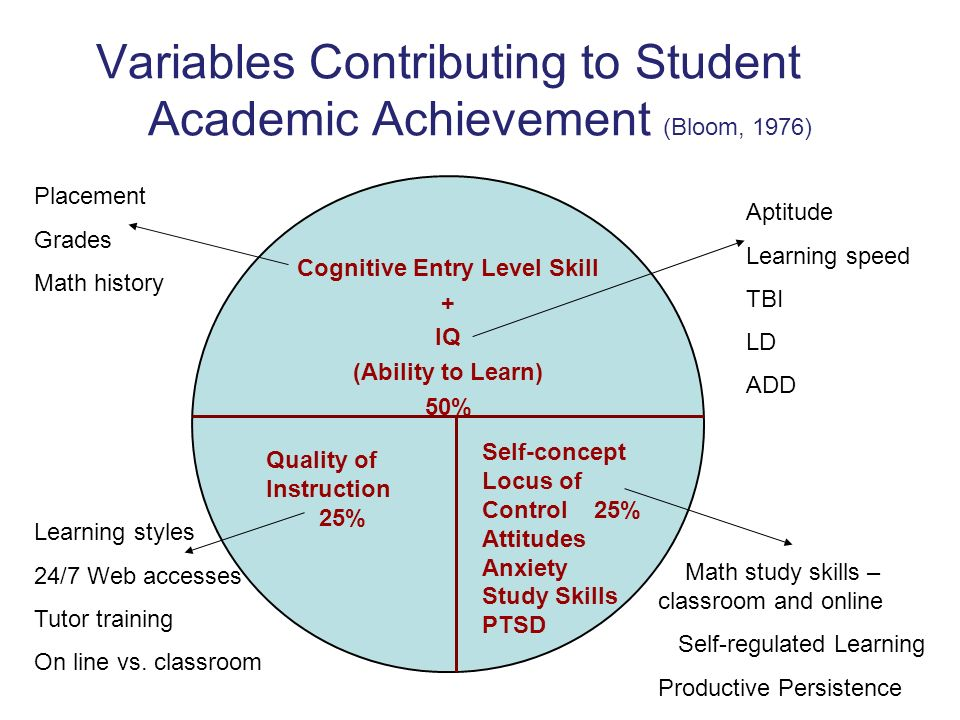 concept in skill in mathematics education undergraduate thesis 101 great ideas for introducing key concepts in mathematics : a resource for  secondary school teachers  programs and development of science and  mathematics concepts, skills and values  committee on undergraduate  science education, center for science, mathematics, and  theses and  dissertations.