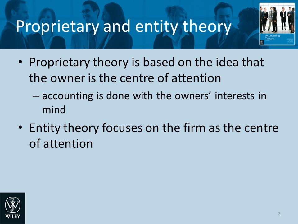 Image Result For Accounting En Y Theory