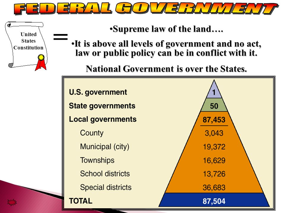 state level policies regarding laws on Laws and regulations the dhcs was created and is directly governed by california statutes (state laws) passed by the california legislature these statutes grant dhcs the authority to establish its programs and adopt regulations.