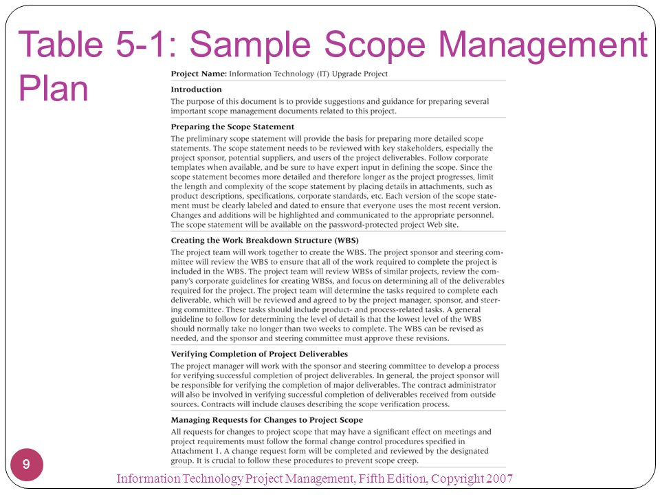 Chapter  Project Scope Management  Ppt Video Online Download