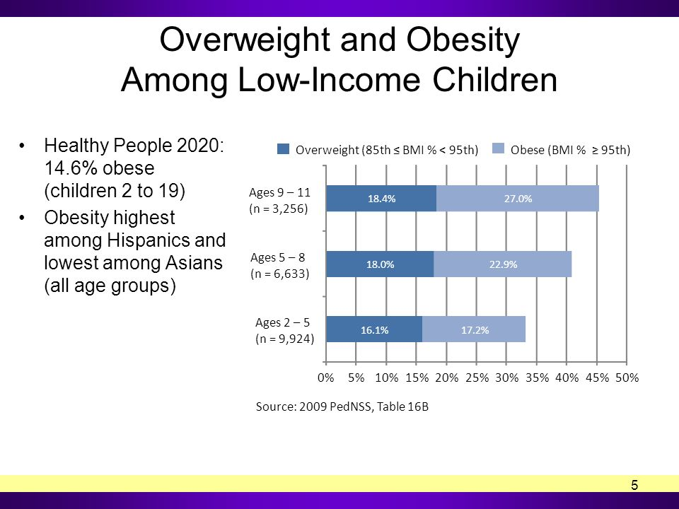 start creating a healthy future curbing childhood obesity Global, national, and community obesity  a particular concern is childhood obesity  this suggests that pregnancy is a key period in shaping a healthy future of.