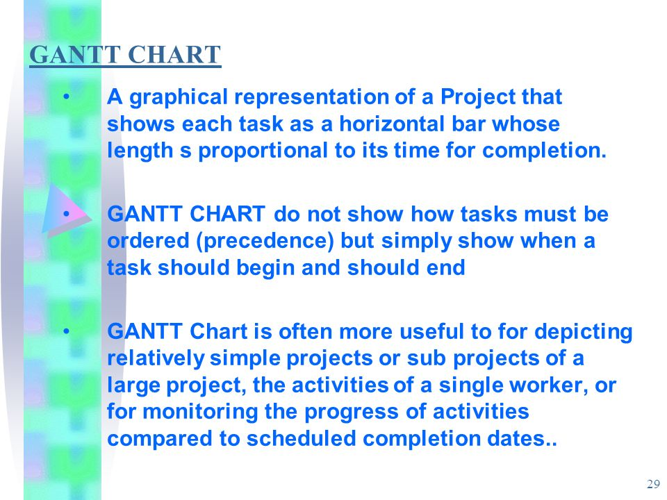 Project Scheduling Lecture Notes - Ppt Download