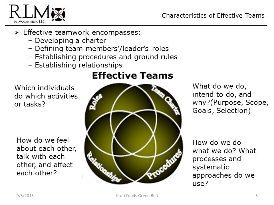 how to build an effective team charter