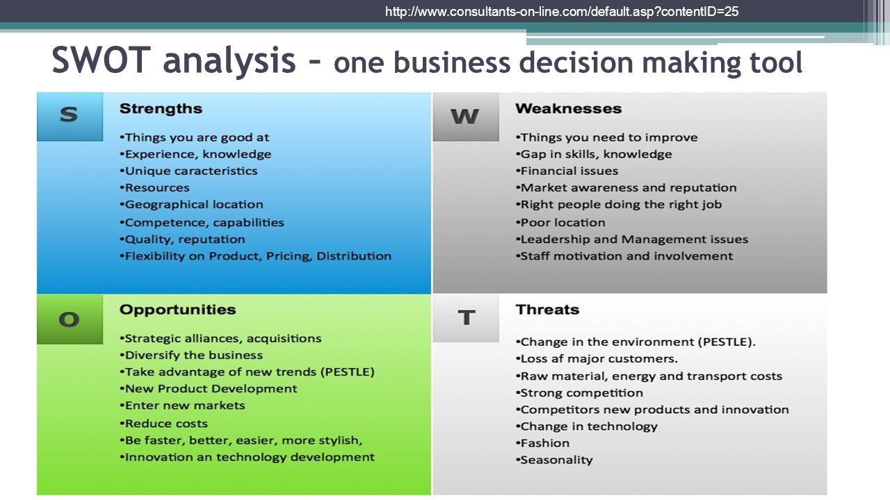 pest analysis e business New business model and pest analysis can be useful before swot analysis because pest helps to identify swot factors pest analysis template.