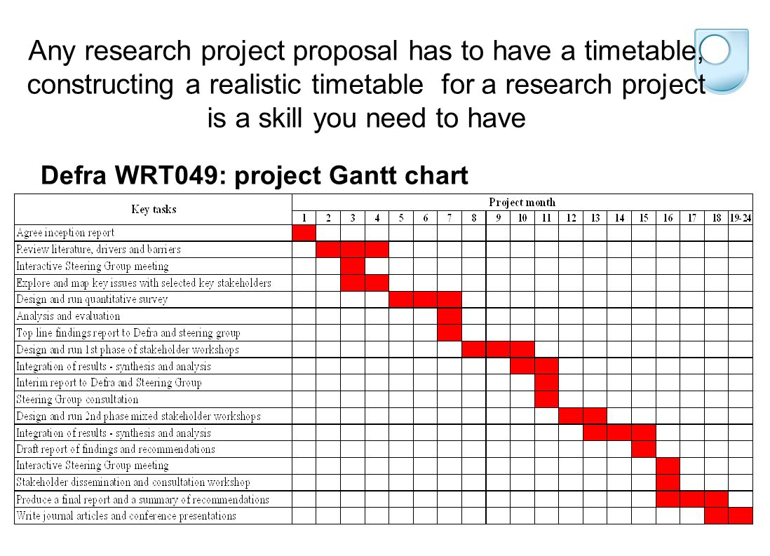 Project planning research paper