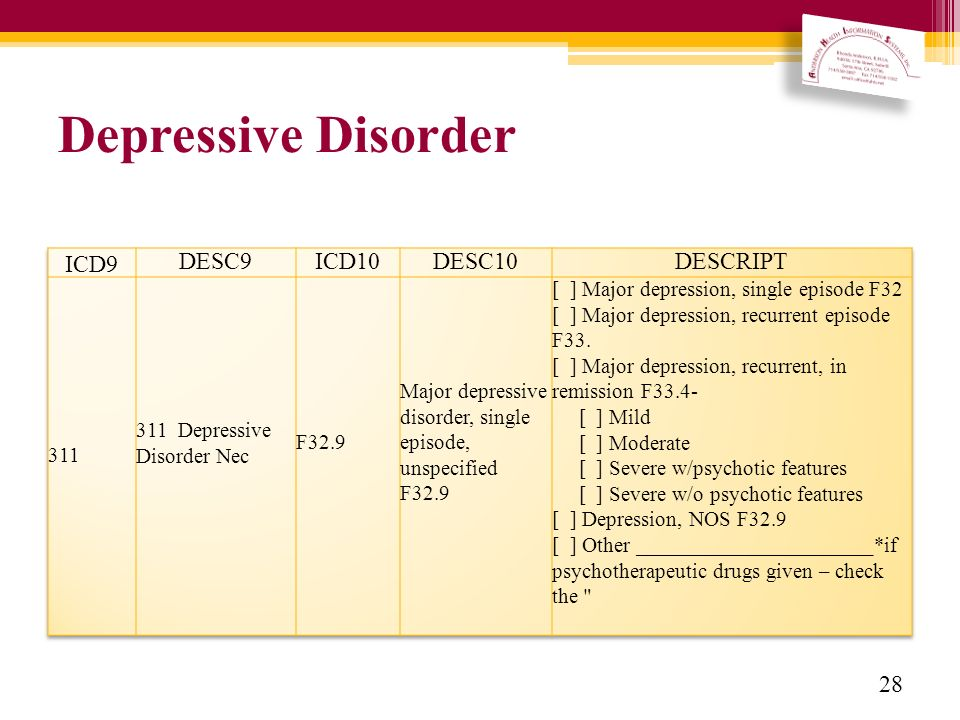Situational Depression Icd 9