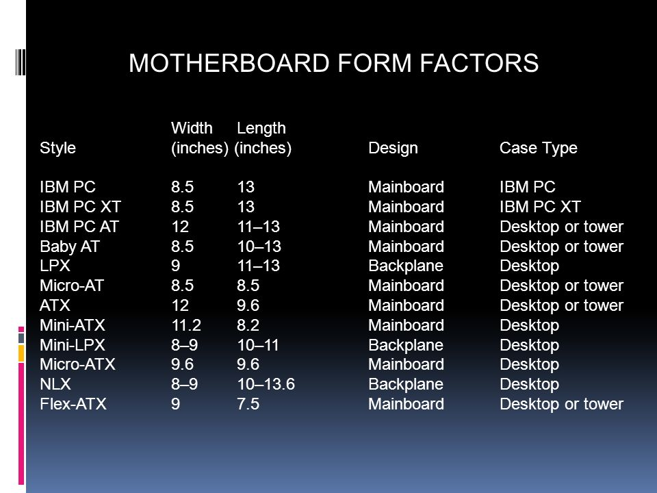 Motherboard Architecture - ppt video online download