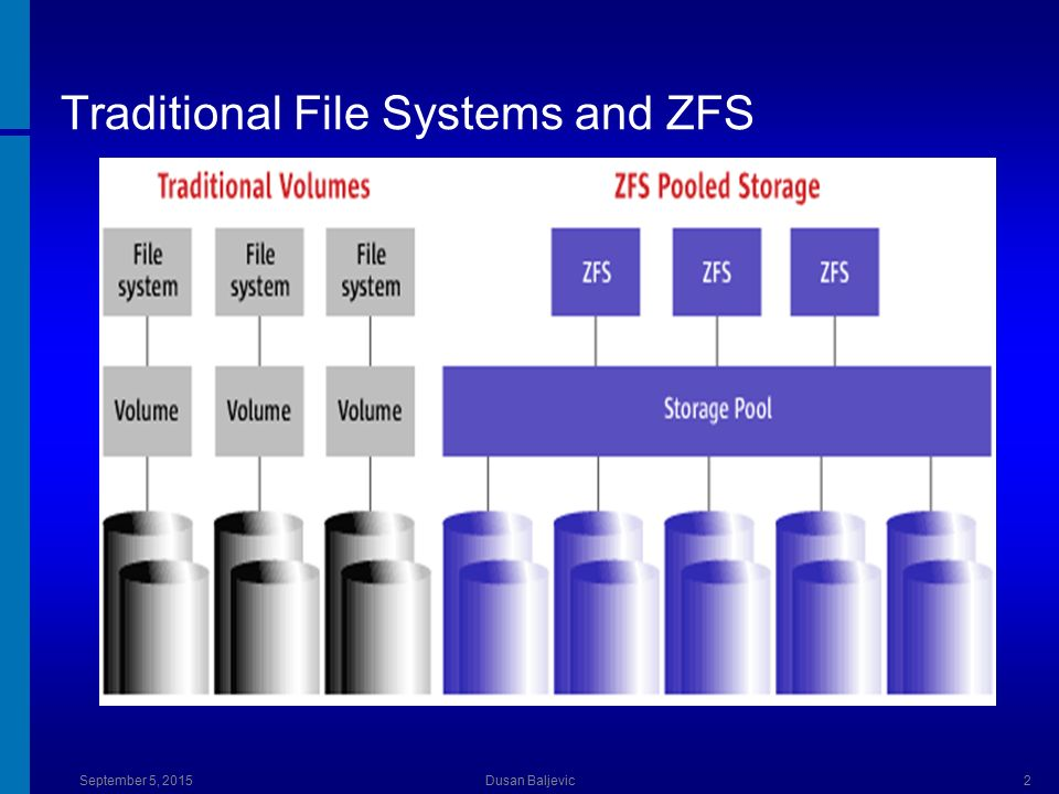 Solaris zfs boot on sparc ppt download for Zfs pool design