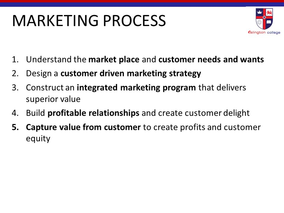 marketing shapes consumer needs and wants essay Essay question does advertising create artificial wants essay on does marketing create or satisfy needs marketing shapes consumer needs and wants part a 'marketing merely reflects the needs and wants of customers.
