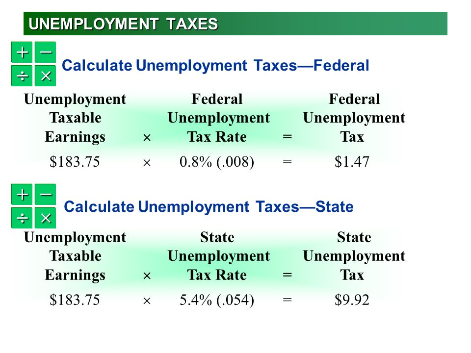calculating taxes for payroll